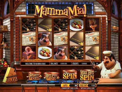 Mamma Mia slot review
